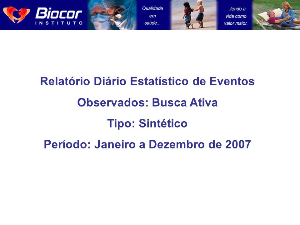 Relatório Diário Estatístico de Eventos Observados: Busca Ativa Tipo: Sintético Período: Janeiro a Dezembro de 2007 Controle Pró-ativo com Resolução D