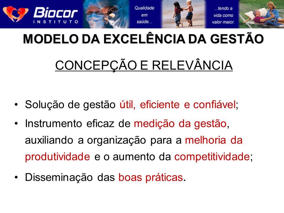 MODELO DA EXCELÊNCIA DA GESTÃO CONCEPÇÃO E RELEVÂNCIA Solução de gestão útil, eficiente e confiável; Instrumento eficaz de medição da gestão, auxilian