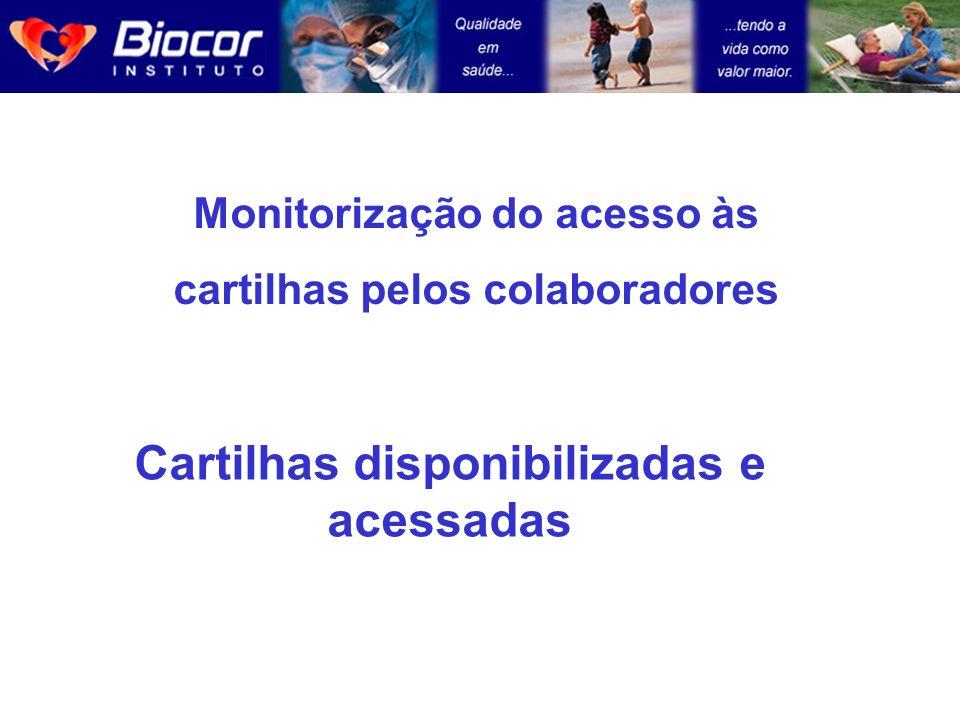 Monitorização do acesso às cartilhas pelos colaboradores Cartilhas disponibilizadas e acessadas