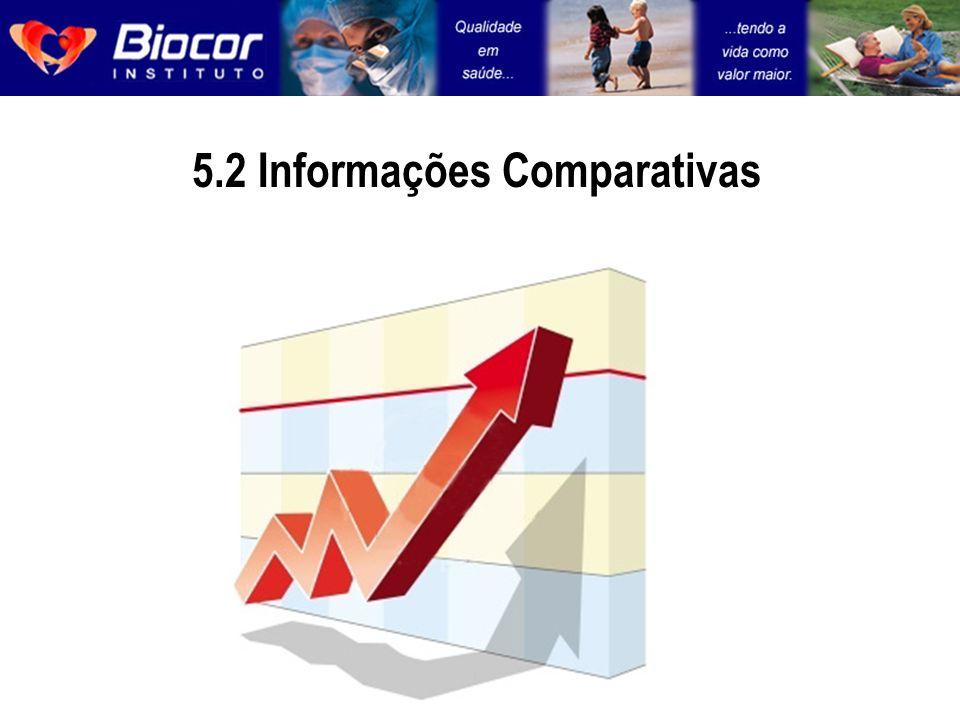 5.2 Informações Comparativas