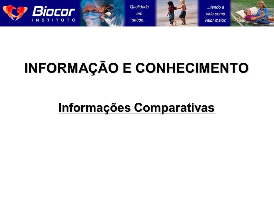 –A cultura brasileira, inclusive na área da Saúde, não tem por rotina a coleta, análise e divulgação dos dados.