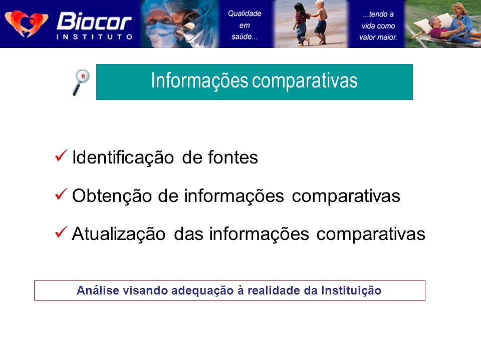 Informações comparativas Identificação de fontes Obtenção de informações comparativas Atualização das informações comparativas Análise visando adequaç