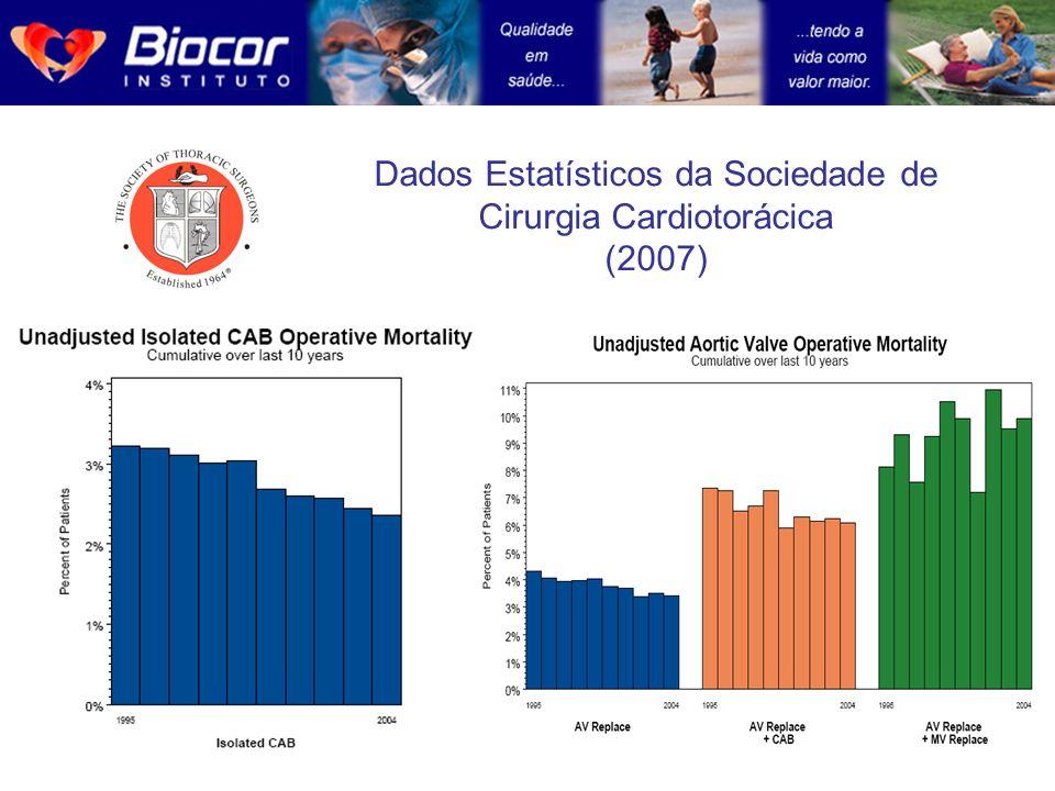 Dados Estatísticos da Sociedade de Cirurgia Cardiotorácica (2007)