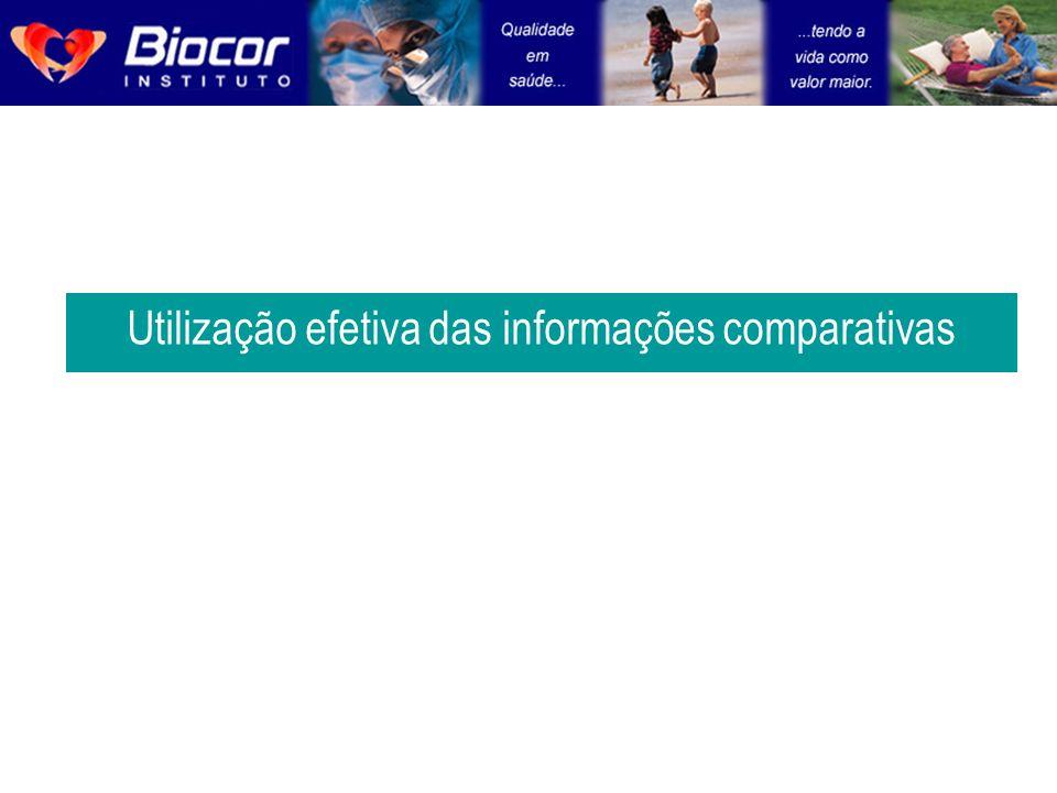 Utilização efetiva das informações comparativas