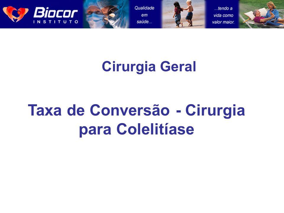 Cirurgia Geral Taxa de Conversão - Cirurgia para Colelitíase