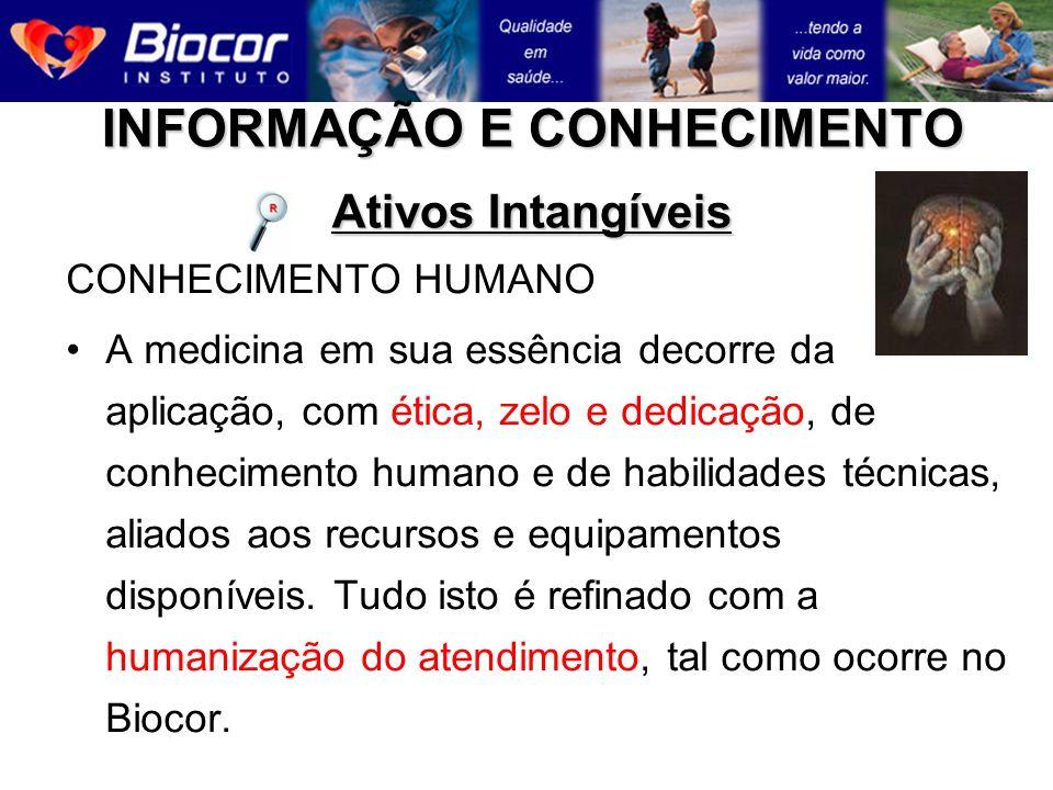 INFORMAÇÃO E CONHECIMENTO Ativos Intangíveis CONHECIMENTO HUMANO A medicina em sua essência decorre da aplicação, com ética, zelo e dedicação, de conh