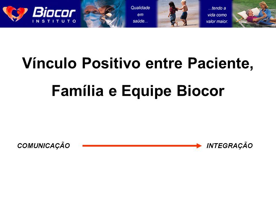 Vínculo Positivo entre Paciente, Família e Equipe Biocor COMUNICAÇÃOINTEGRAÇÃO