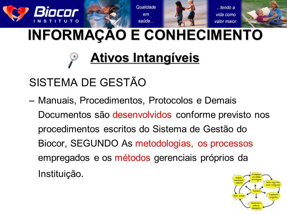 INFORMAÇÃO E CONHECIMENTO Ativos Intangíveis SISTEMA DE GESTÃO –Manuais, Procedimentos, Protocolos e Demais Documentos são desenvolvidos conforme prev