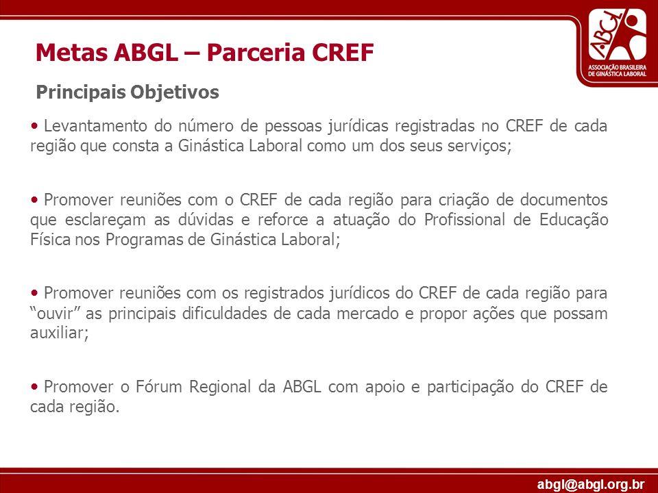 abgl@abgl.org.br Principais Objetivos Levantamento do número de pessoas jurídicas registradas no CREF de cada região que consta a Ginástica Laboral co
