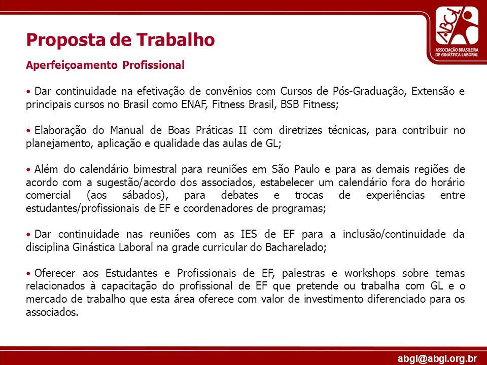 Proposta de Trabalho Aperfeiçoamento Profissional Dar continuidade na efetivação de convênios com Cursos de Pós-Graduação, Extensão e principais curso