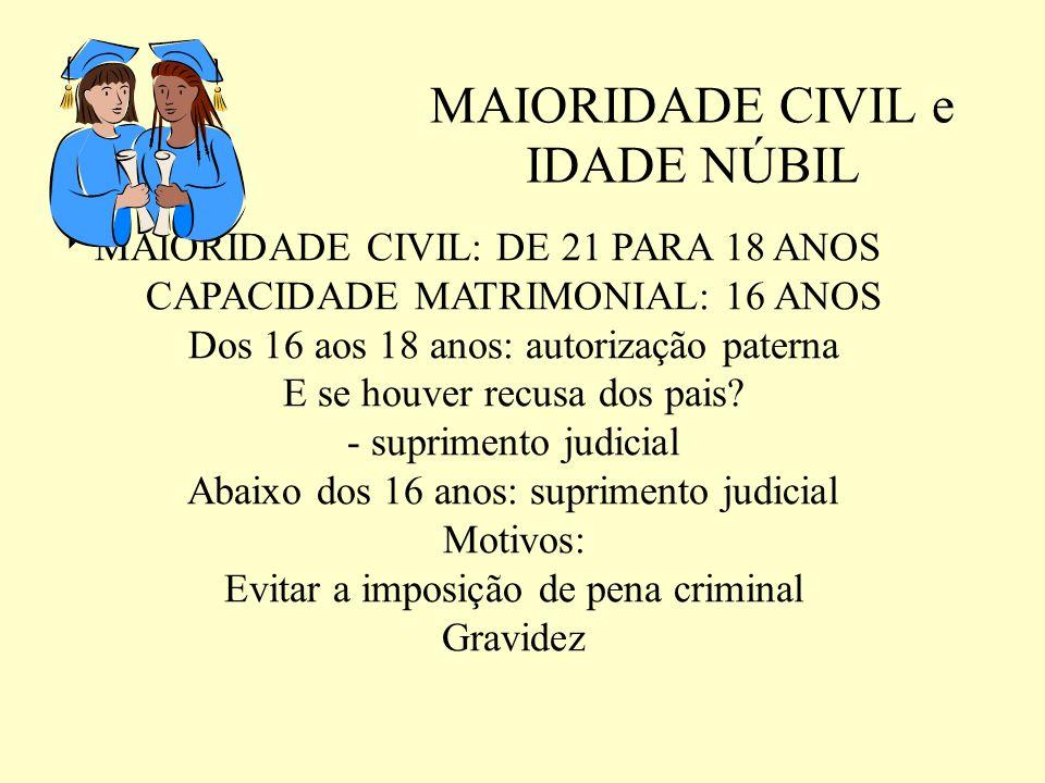CONVERSÃO DA UNIÃO ESTÁVEL EM CASAMENTO deveria ser simples, mas acabou … COMPLICADO: Pedido dos companheiros ao juiz e assento no Registro Civil – art.