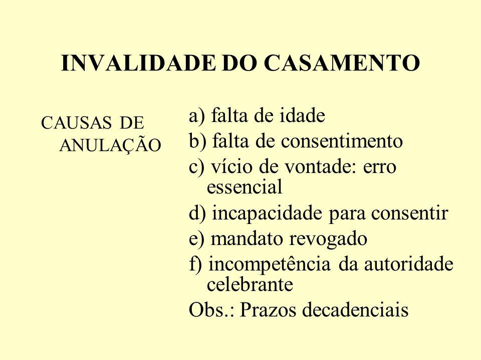 INVALIDADE DO CASAMENTO CASAMENTO NULO DOENTE MENTAL SEM DISCERNIMENTO IMPEDIMENTO