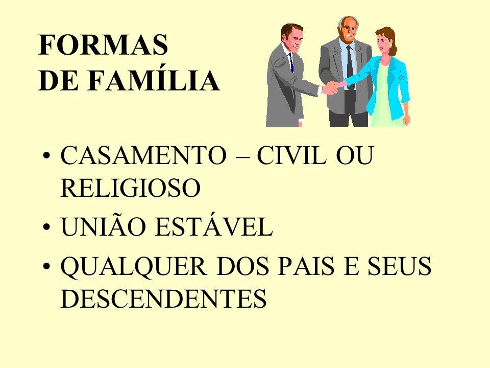FAMÍLIA – INOVAÇÕES CONSTITUCIONAIS CF – ART.
