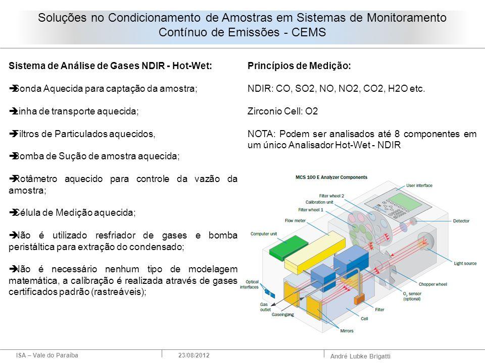 ISA – Vale do Paraíba23/08/2012 André Lubke Brigatti Soluções no Condicionamento de Amostras em Sistemas de Monitoramento Contínuo de Emissões - CEMS