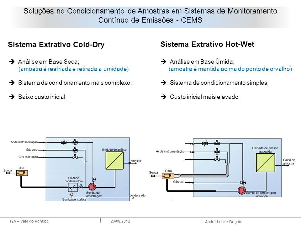 ISA – Vale do Paraíba23/08/2012 André Lubke Brigatti Sistema Extrativo Cold-Dry Sistema Extrativo Hot-Wet Análise em Base Seca; (amostra é resfriada e