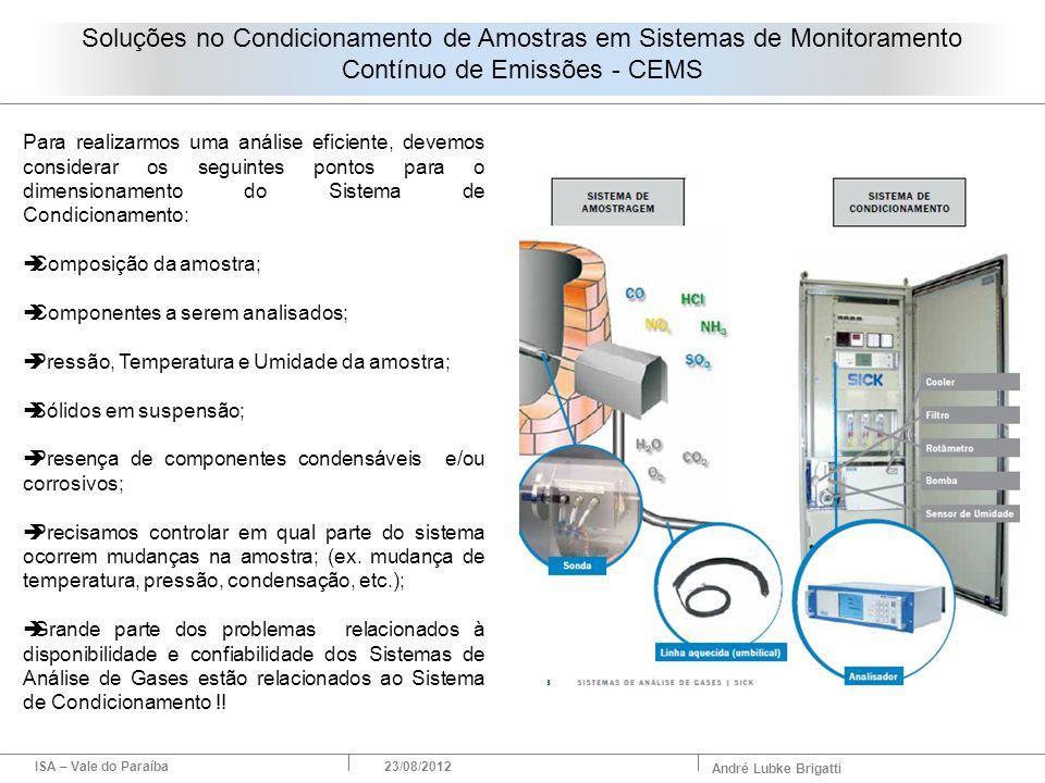 ISA – Vale do Paraíba23/08/2012 André Lubke Brigatti Para realizarmos uma análise eficiente, devemos considerar os seguintes pontos para o dimensionam