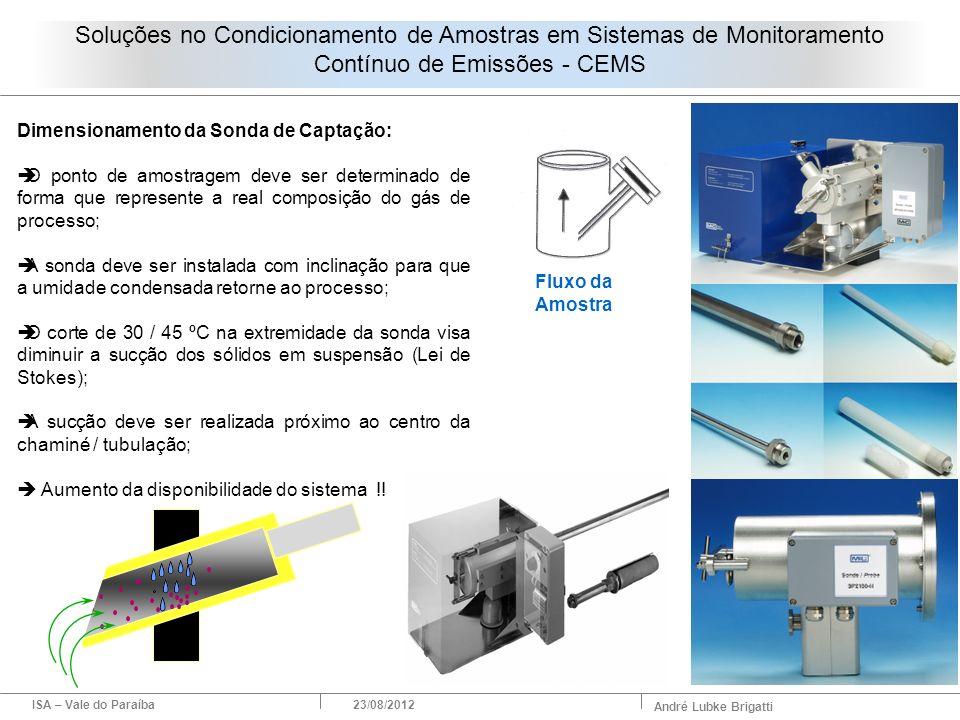 ISA – Vale do Paraíba23/08/2012 André Lubke Brigatti Dimensionamento da Sonda de Captação: O ponto de amostragem deve ser determinado de forma que rep