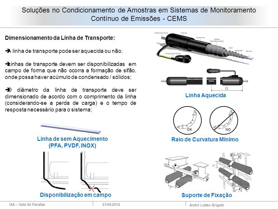 ISA – Vale do Paraíba23/08/2012 André Lubke Brigatti Dimensionamento da Linha de Transporte: A linha de transporte pode ser aquecida ou não; Linhas de