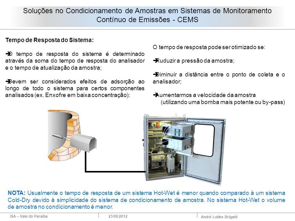 ISA – Vale do Paraíba23/08/2012 André Lubke Brigatti Tempo de Resposta do Sistema: O tempo de resposta do sistema é determinado através da soma do tem