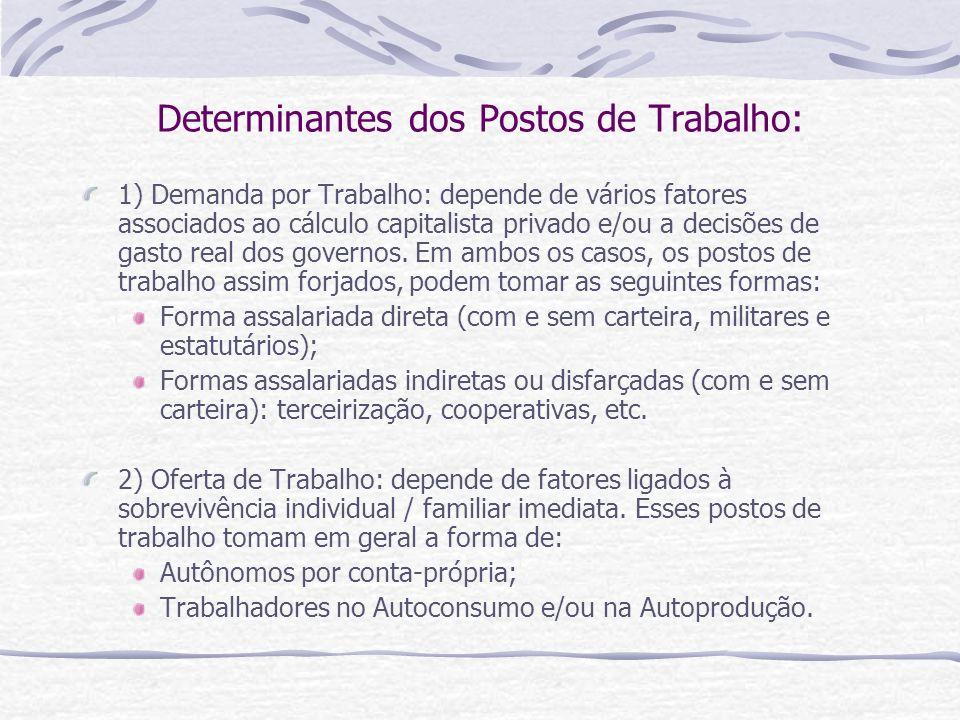 HIPÓTESE 3 AUMENTO E DIVERSIFICAÇÃO DO SALDO EXPORTADOR.
