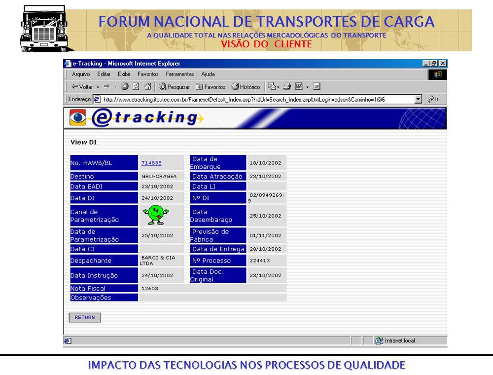 IMPACTO DAS TECNOLOGIAS NOS PROCESSOS DE QUALIDADE FORUM NACIONAL DE TRANSPORTES DE CARGA A QUALIDADE TOTAL NAS RELAÇÕES MERCADOLÓGICAS DO TRANSPORTE