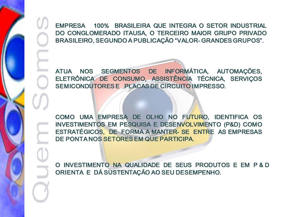 EMPRESA 100% BRASILEIRA QUE INTEGRA O SETOR INDUSTRIAL DO CONGLOMERADO ITAUSA, O TERCEIRO MAIOR GRUPO PRIVADO BRASILEIRO, SEGUNDO A PUBLICAÇÃO VALOR-