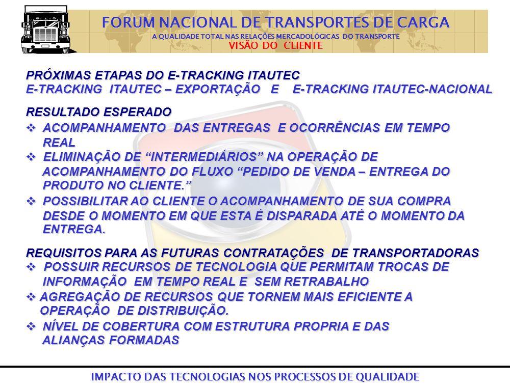 IMPACTO DAS TECNOLOGIAS NOS PROCESSOS DE QUALIDADE PRÓXIMAS ETAPAS DO E-TRACKING ITAUTEC E-TRACKING ITAUTEC – EXPORTAÇÃO E E-TRACKING ITAUTEC-NACIONAL