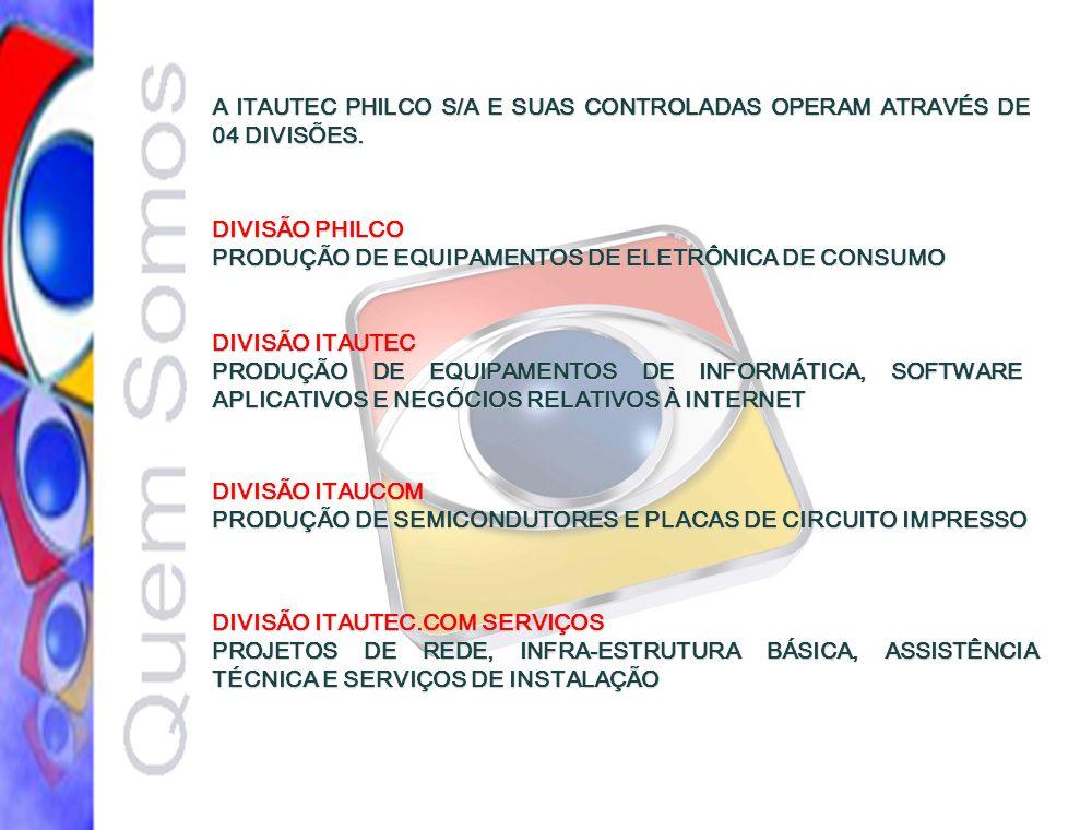 IMPACTO DAS TECNOLOGIAS NOS PROCESSOS DE QUALIDADE COMUNICAÇÃO/INFORMAÇÃO SISTEMAS DE TRACKING & TRACING EMPRESAS AÉREAS DEDICADAS ÀS REMESSAS EXPRESSAS EMPRESAS AÉREAS DEDICADAS ÀS REMESSAS EXPRESSAS INTERNACIONAIS INTERNACIONAIS FREIGHT FORWARDERS FREIGHT FORWARDERS TRANSPORTADORES TRANSPORTADORES EMPRESAS CONTRATANTES EMPRESAS CONTRATANTES E-TRACKING ITAUTEC INICIALMENTE CONCEBIDO PARA AS CARGAS DE IMPORTAÇÃO COM LINK DIRETO DOS FREIGHT FORWARDERS E DESPACHANTES ADUANEIROS DISPONIBILIZADO NA INTERNET/INTRANET E CONSULTADO POR TODA A EMPRESA GANHOS MAIOR ACURACIDADE DAS ÁREAS DE PLANEJAMENTO INDUSTRIAL MAIOR ACURACIDADE DAS ÁREAS DE PLANEJAMENTO INDUSTRIAL MUDANÇA DE PRIORIDADES NAS LINHAS DE PRODUÇÃO MUDANÇA DE PRIORIDADES NAS LINHAS DE PRODUÇÃO MELHOR APROVEITAMENTO DA ESTRUTURA FUNCIONAL MELHOR APROVEITAMENTO DA ESTRUTURA FUNCIONAL FORUM NACIONAL DE TRANSPORTES DE CARGA A QUALIDADE TOTAL NAS RELAÇÕES MERCADOLÓGICAS DO TRANSPORTE VISÃO DO CLIENTE