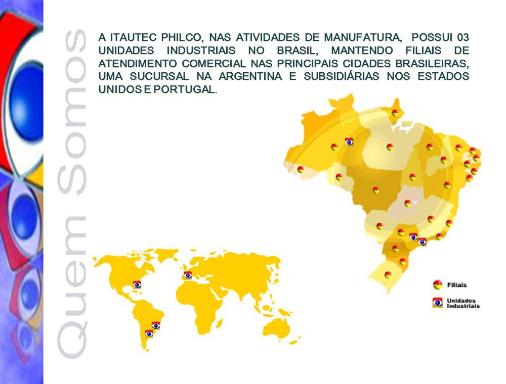 A ITAUTEC PHILCO, NAS ATIVIDADES DE MANUFATURA, POSSUI 03 UNIDADES INDUSTRIAIS NO BRASIL, MANTENDO FILIAIS DE ATENDIMENTO COMERCIAL NAS PRINCIPAIS CID