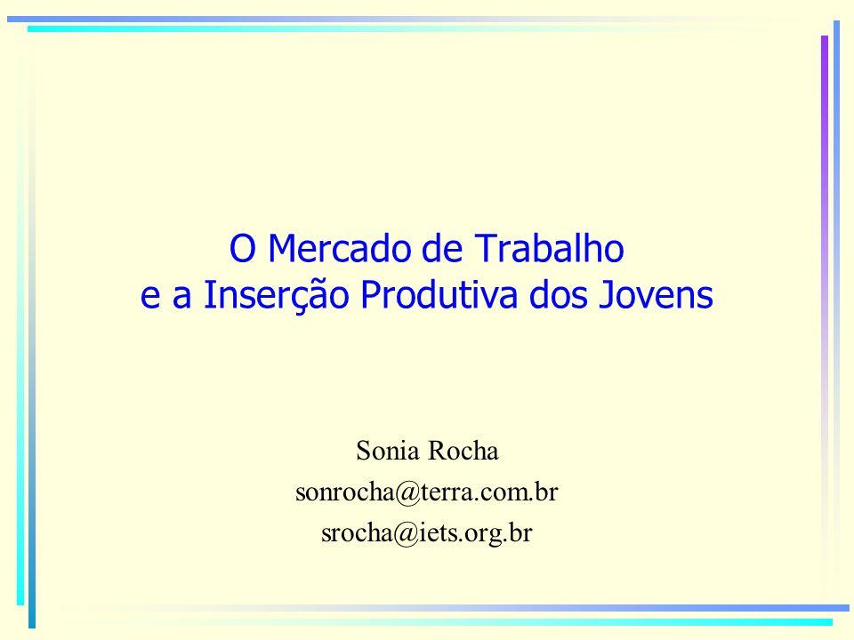 Repartição dos indivíduos de 6 a 25 anos segundo situação quanto ao trabalho e à freqüência à escola – Brasil - 2005 Idade (anos) Proporção (%) Só Estudam Estudam e Trabalham Só Trabalham Não Trabalham nem Estudam