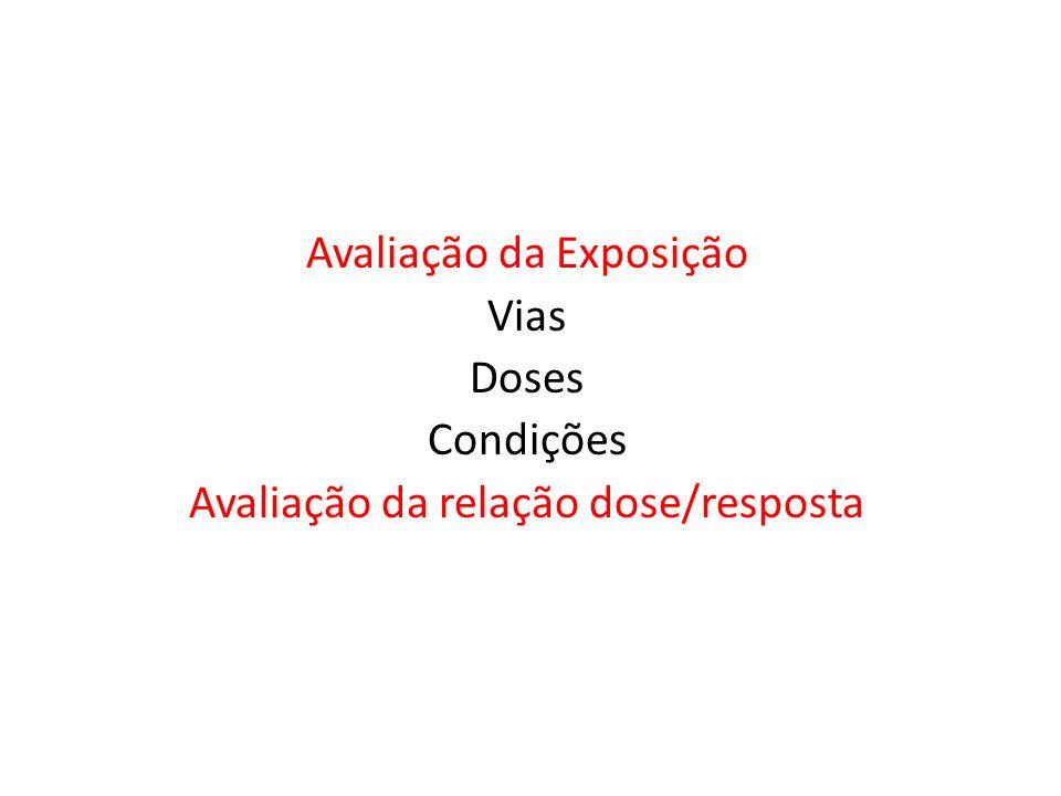 Avaliação da Exposição Vias Doses Condições Avaliação da relação dose/resposta