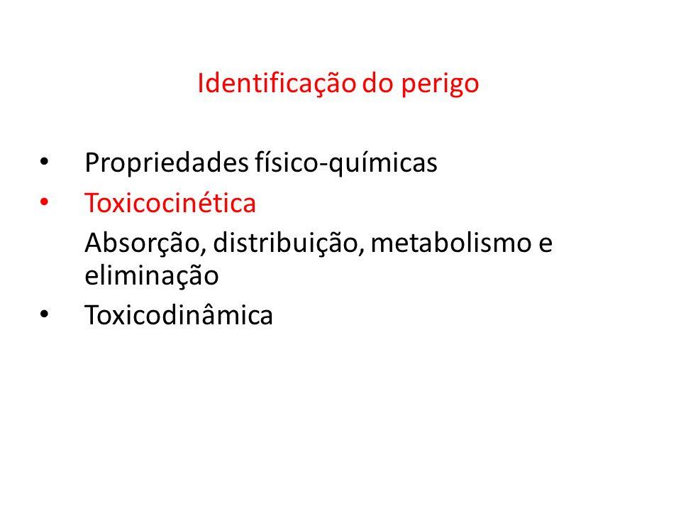 Identificação do perigo Propriedades físico-químicas Toxicocinética Absorção, distribuição, metabolismo e eliminação Toxicodinâmica