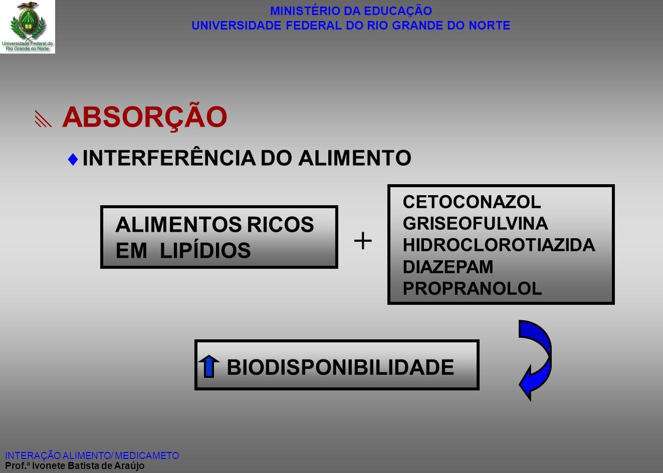 MINISTÉRIO DA EDUCAÇÃO UNIVERSIDADE FEDERAL DO RIO GRANDE DO NORTE INTERAÇÃO ALIMENTO/ MEDICAMETO Prof.ª Ivonete Batista de Araújo ABSORÇÃO INTERFERÊN