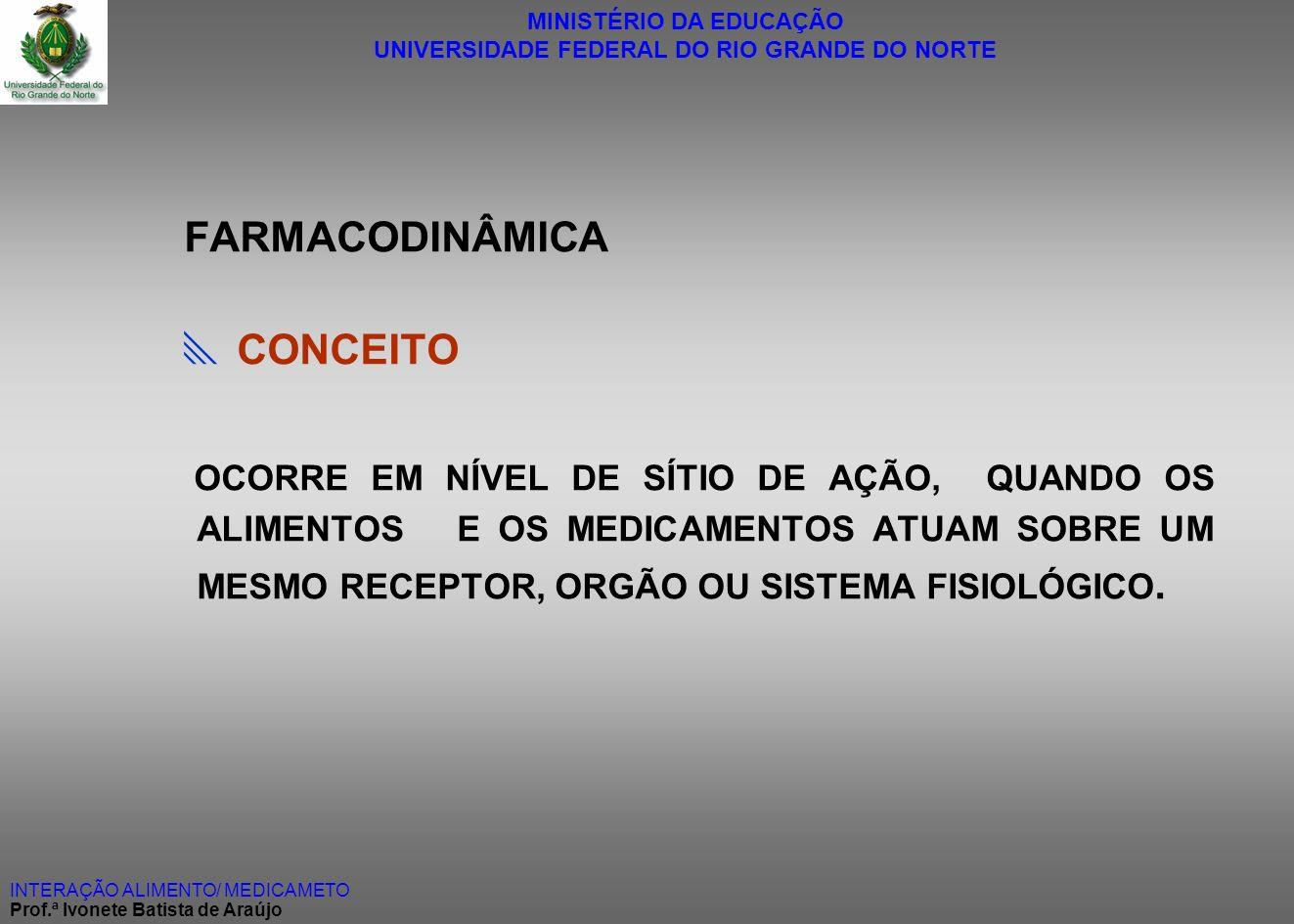 MINISTÉRIO DA EDUCAÇÃO UNIVERSIDADE FEDERAL DO RIO GRANDE DO NORTE INTERAÇÃO ALIMENTO/ MEDICAMETO Prof.ª Ivonete Batista de Araújo FARMACODINÂMICA CON