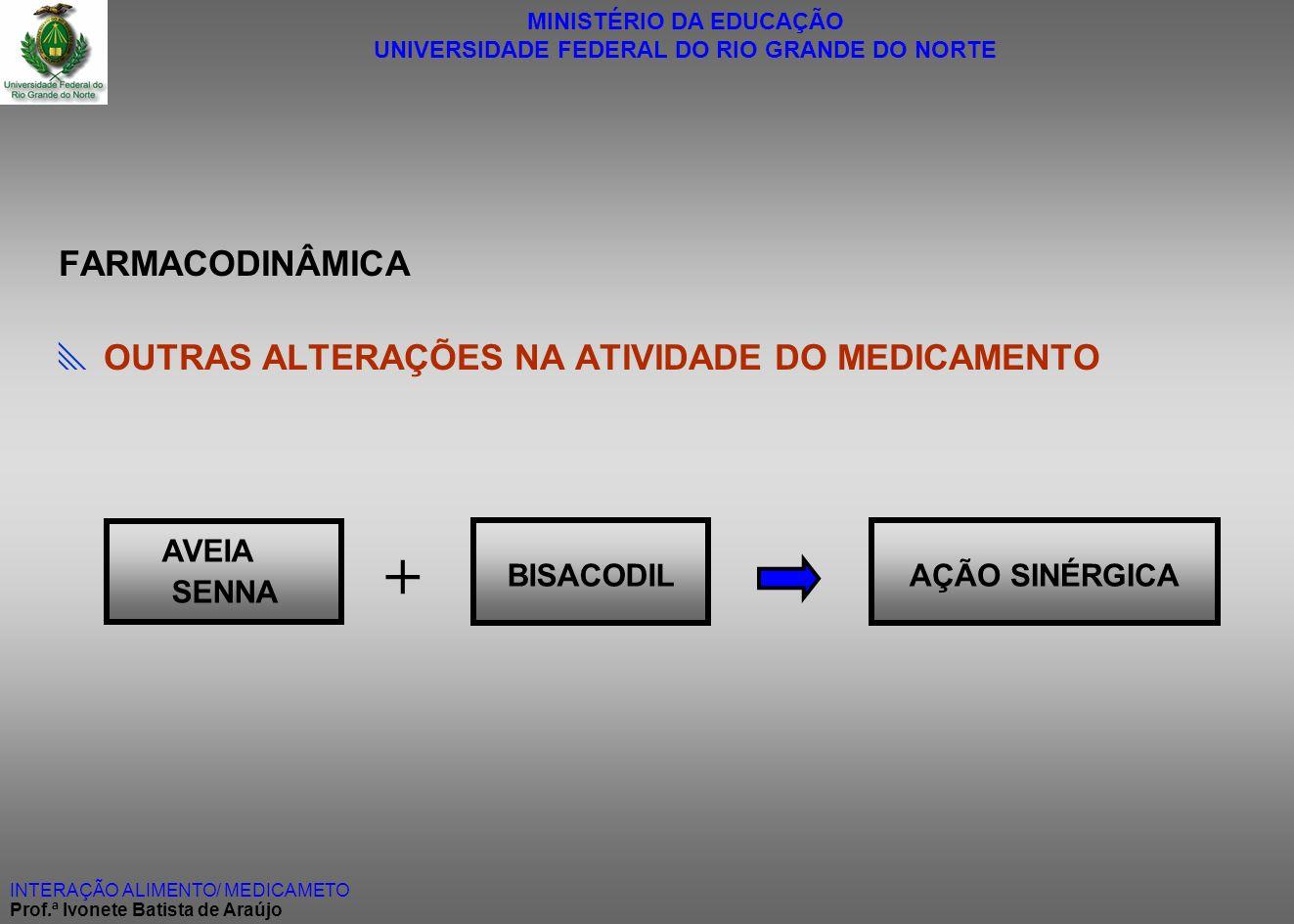 MINISTÉRIO DA EDUCAÇÃO UNIVERSIDADE FEDERAL DO RIO GRANDE DO NORTE INTERAÇÃO ALIMENTO/ MEDICAMETO Prof.ª Ivonete Batista de Araújo FARMACODINÂMICA OUT