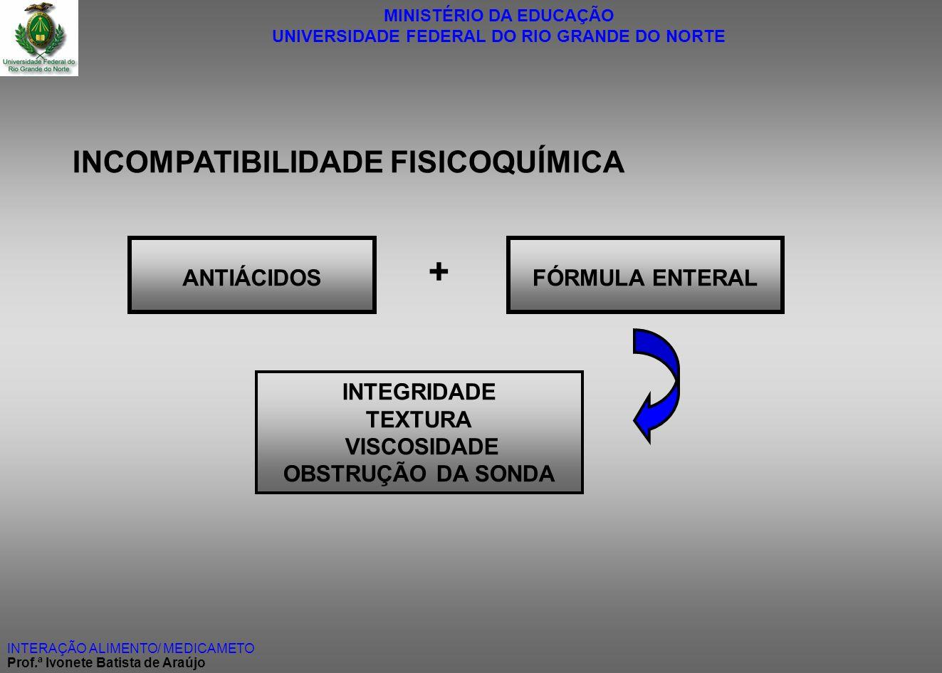 MINISTÉRIO DA EDUCAÇÃO UNIVERSIDADE FEDERAL DO RIO GRANDE DO NORTE INTERAÇÃO ALIMENTO/ MEDICAMETO Prof.ª Ivonete Batista de Araújo INCOMPATIBILIDADE F