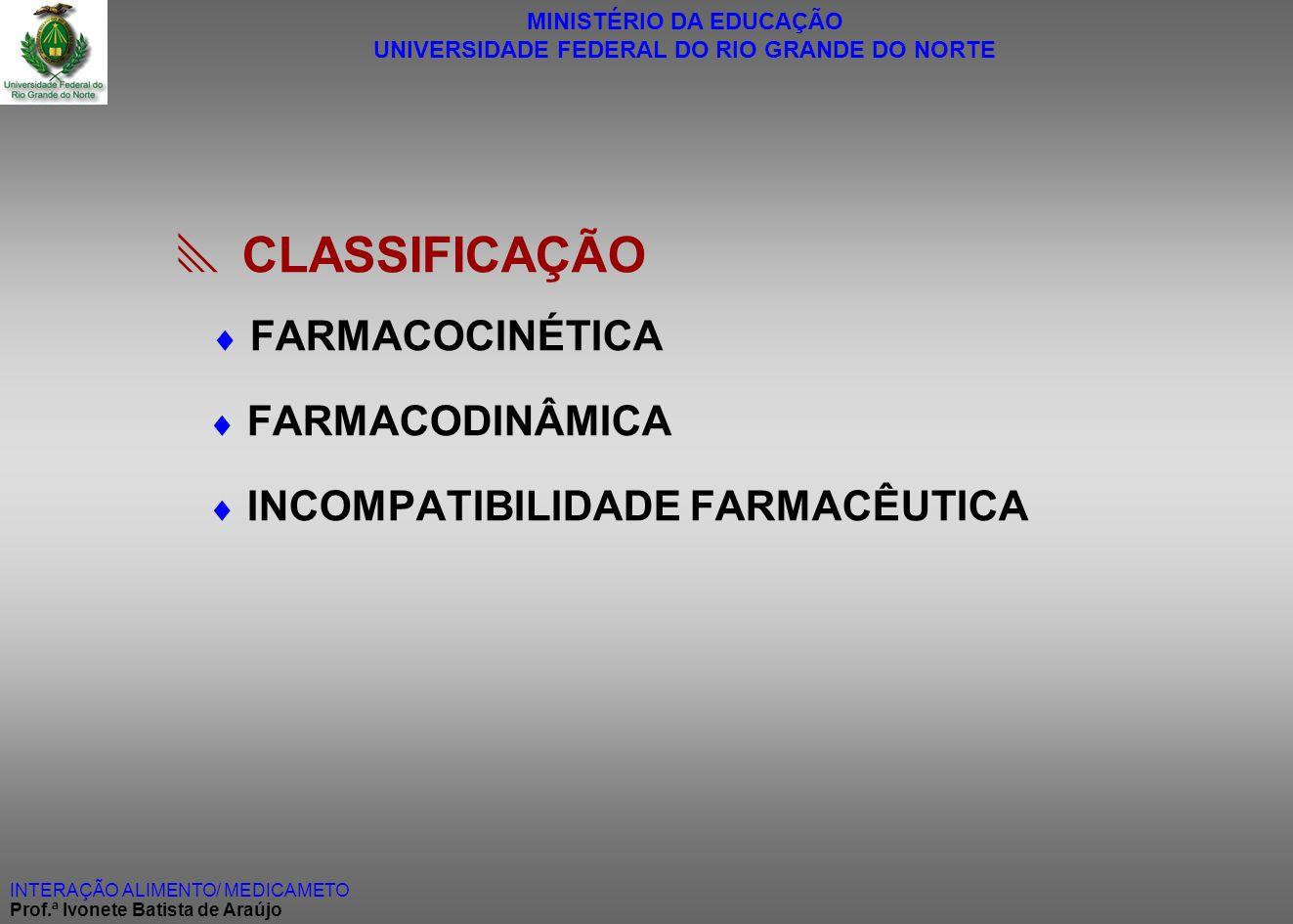 MINISTÉRIO DA EDUCAÇÃO UNIVERSIDADE FEDERAL DO RIO GRANDE DO NORTE INTERAÇÃO ALIMENTO/ MEDICAMETO Prof.ª Ivonete Batista de Araújo CLASSIFICAÇÃO FARMA