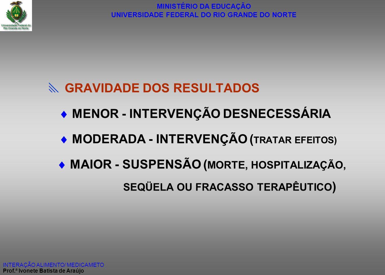 MINISTÉRIO DA EDUCAÇÃO UNIVERSIDADE FEDERAL DO RIO GRANDE DO NORTE INTERAÇÃO ALIMENTO/ MEDICAMETO Prof.ª Ivonete Batista de Araújo GRAVIDADE DOS RESUL
