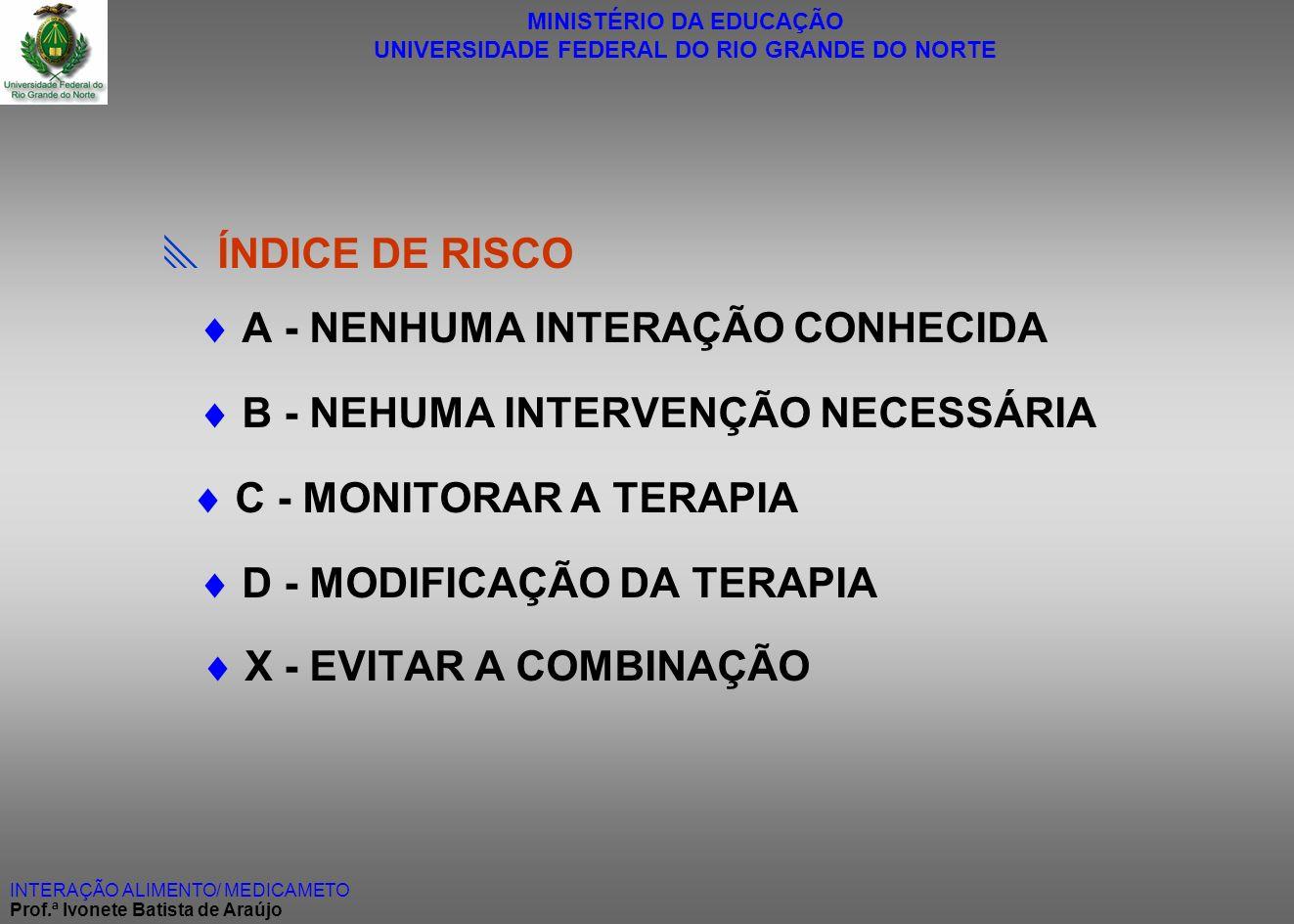 MINISTÉRIO DA EDUCAÇÃO UNIVERSIDADE FEDERAL DO RIO GRANDE DO NORTE INTERAÇÃO ALIMENTO/ MEDICAMETO Prof.ª Ivonete Batista de Araújo ÍNDICE DE RISCO A -