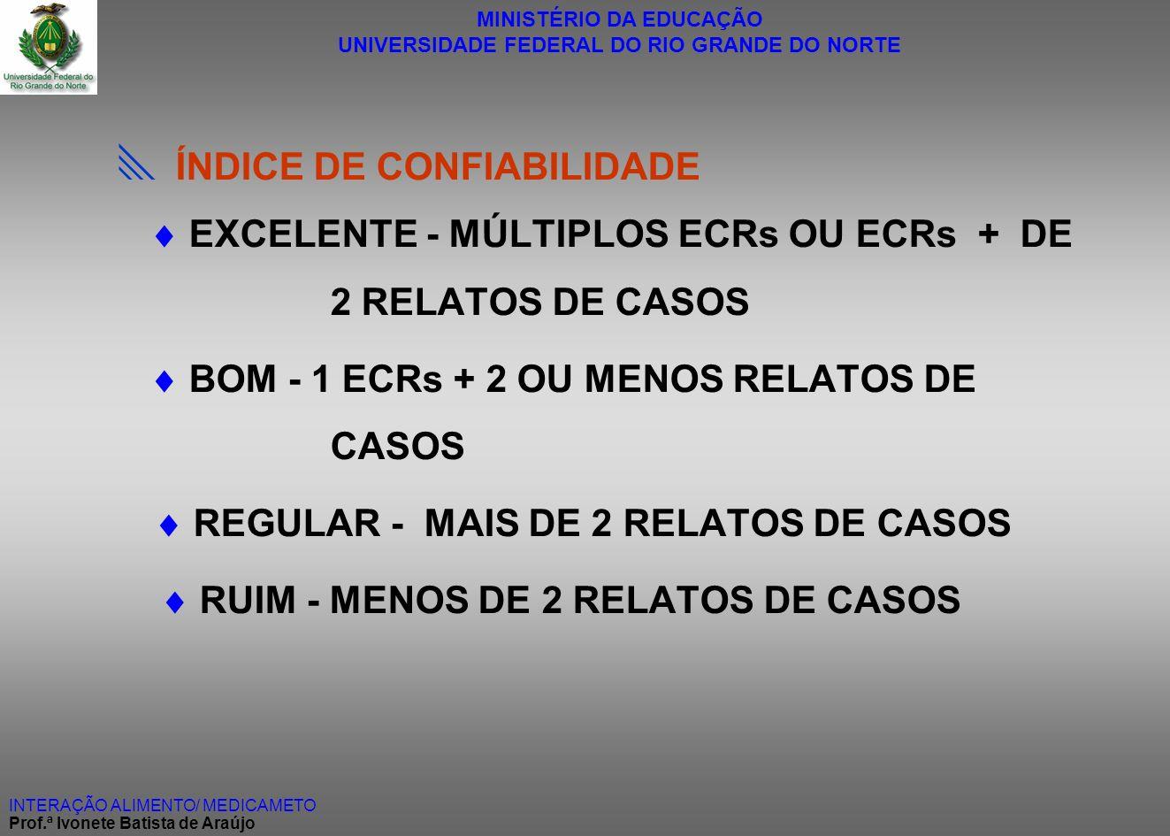 MINISTÉRIO DA EDUCAÇÃO UNIVERSIDADE FEDERAL DO RIO GRANDE DO NORTE INTERAÇÃO ALIMENTO/ MEDICAMETO Prof.ª Ivonete Batista de Araújo ÍNDICE DE CONFIABIL