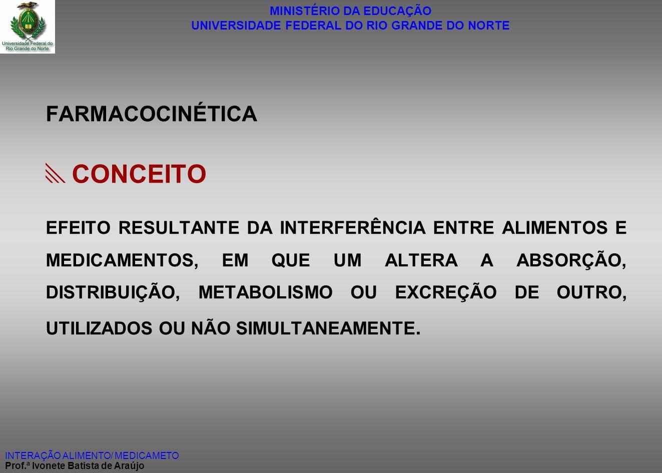 MINISTÉRIO DA EDUCAÇÃO UNIVERSIDADE FEDERAL DO RIO GRANDE DO NORTE INTERAÇÃO ALIMENTO/ MEDICAMETO Prof.ª Ivonete Batista de Araújo FARMACOCINÉTICA CON
