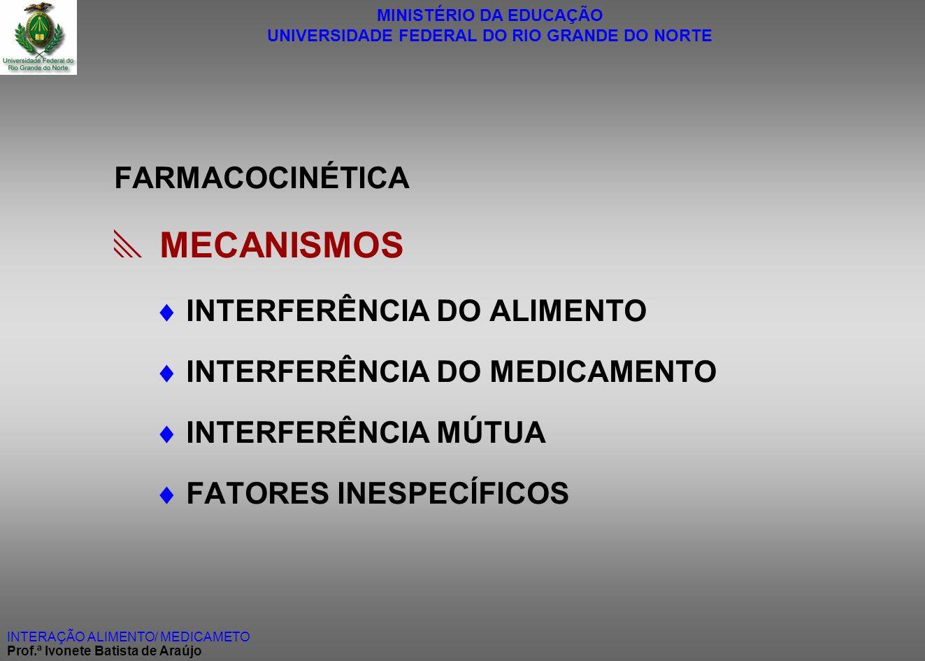 MINISTÉRIO DA EDUCAÇÃO UNIVERSIDADE FEDERAL DO RIO GRANDE DO NORTE INTERAÇÃO ALIMENTO/ MEDICAMETO Prof.ª Ivonete Batista de Araújo FARMACOCINÉTICA MEC