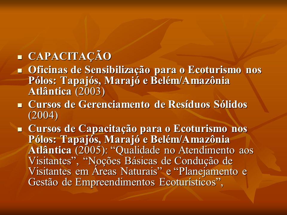 CAPACITAÇÃO CAPACITAÇÃO Oficinas de Sensibilização para o Ecoturismo nos Pólos: Tapajós, Marajó e Belém/Amazônia Atlântica (2003) Oficinas de Sensibil