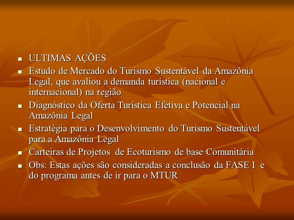 ULTIMAS AÇÕES ULTIMAS AÇÕES Estudo de Mercado do Turismo Sustentável da Amazônia Legal, que avaliou a demanda turística (nacional e internacional) na