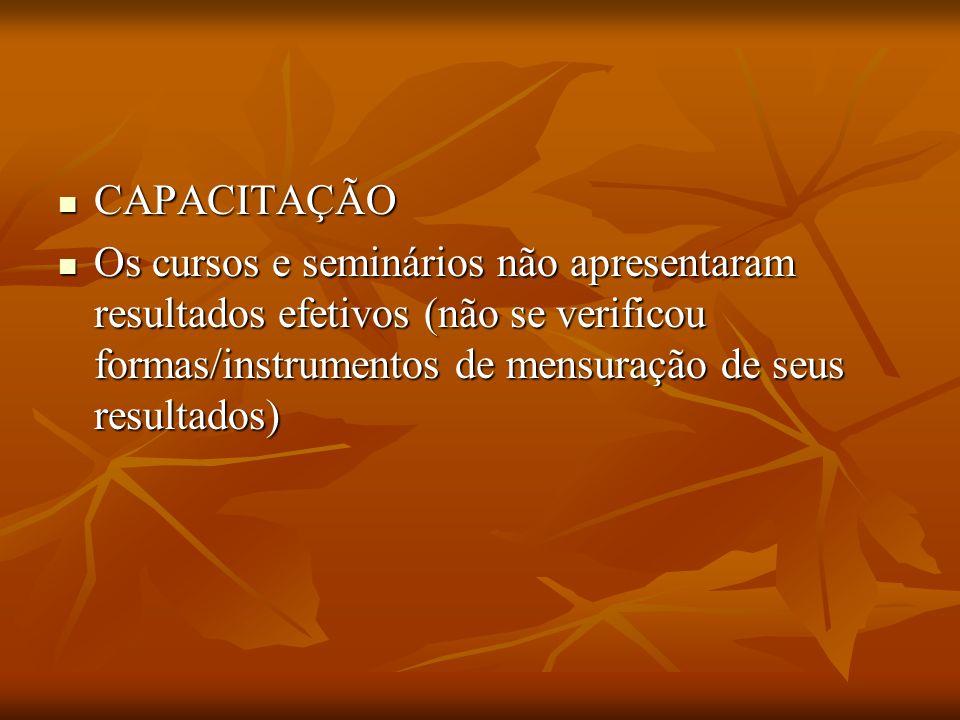 CAPACITAÇÃO CAPACITAÇÃO Os cursos e seminários não apresentaram resultados efetivos (não se verificou formas/instrumentos de mensuração de seus result