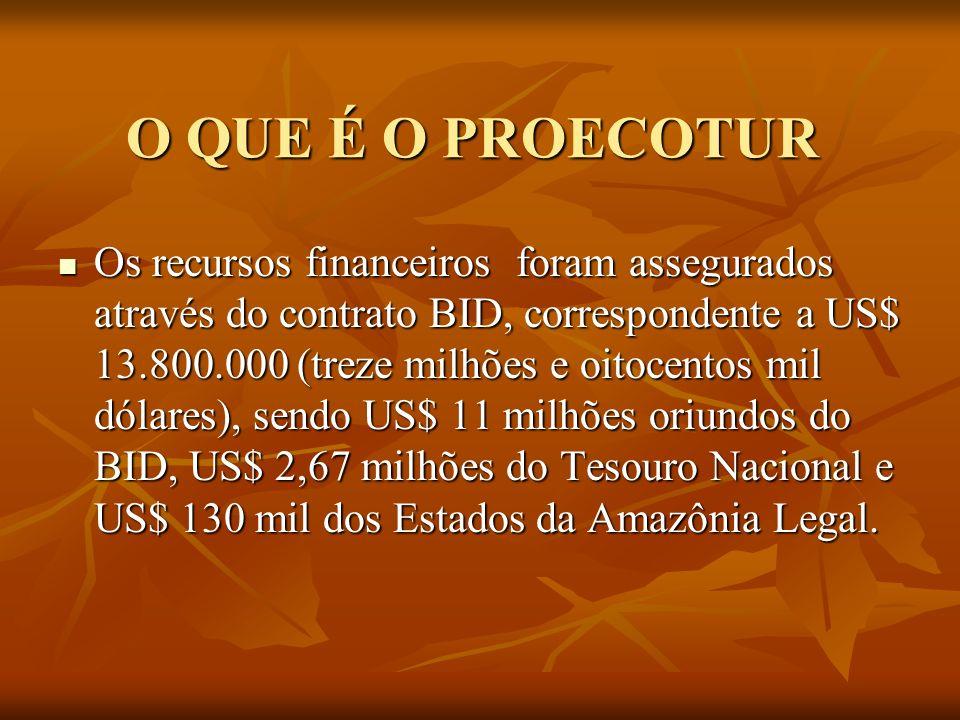 Os recursos financeiros foram assegurados através do contrato BID, correspondente a US$ 13.800.000 (treze milhões e oitocentos mil dólares), sendo US$