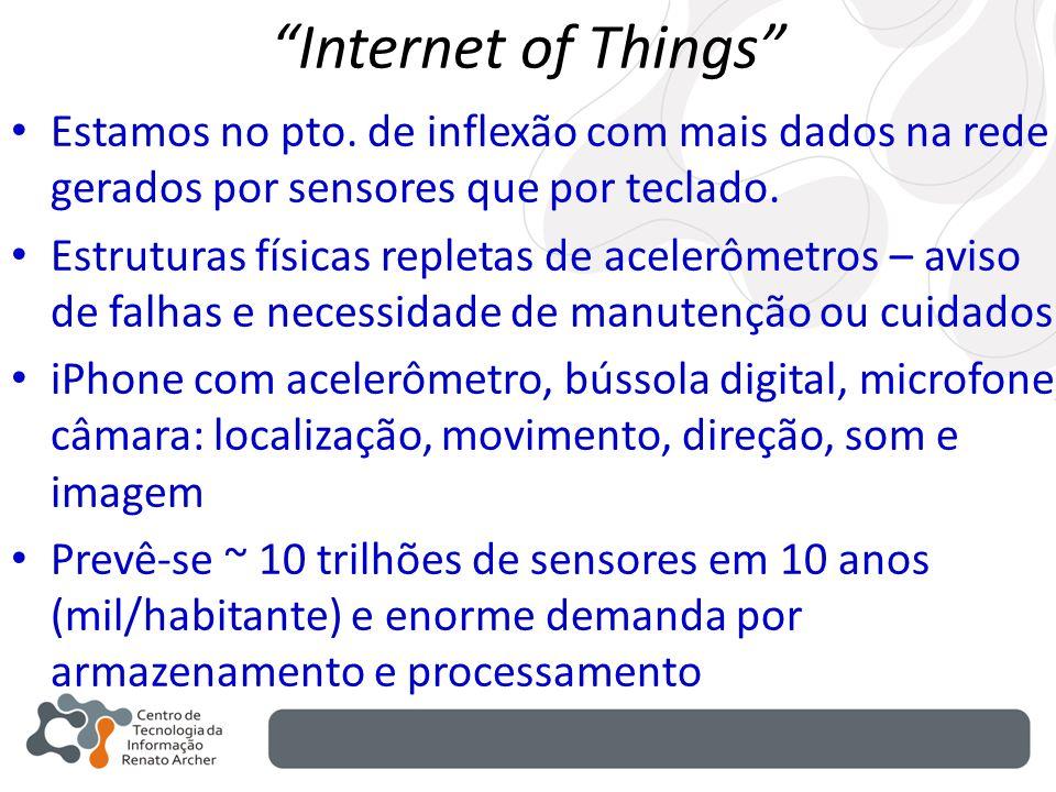 Internet of Things Estamos no pto. de inflexão com mais dados na rede gerados por sensores que por teclado. Estruturas físicas repletas de acelerômetr