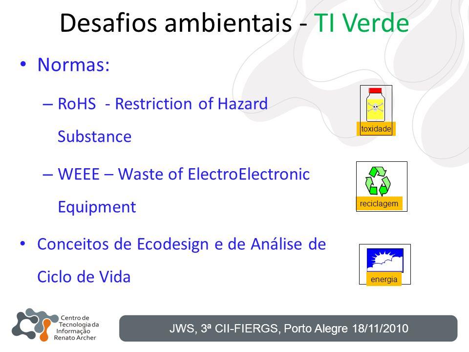 Desafios ambientais - TI Verde Normas: – RoHS - Restriction of Hazard Substance – WEEE – Waste of ElectroElectronic Equipment Conceitos de Ecodesign e