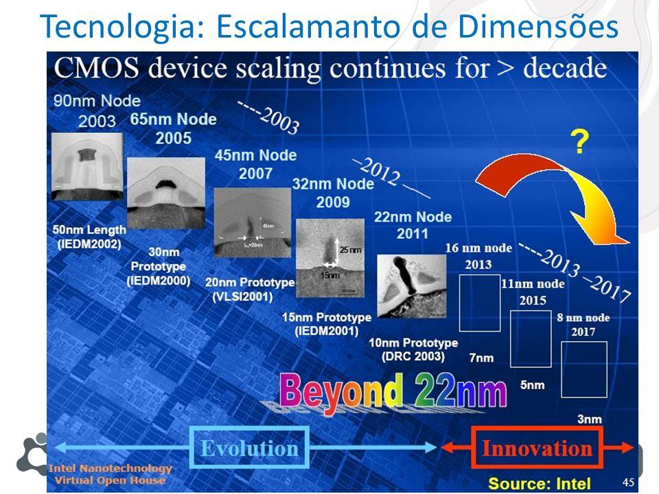 Tecnologia: Escalamanto de Dimensões
