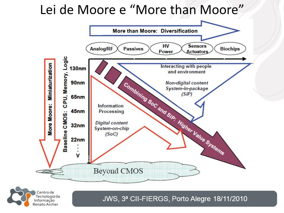 Lei de Moore e More than Moore JWS, 3ª CII-FIERGS, Porto Alegre 18/11/2010